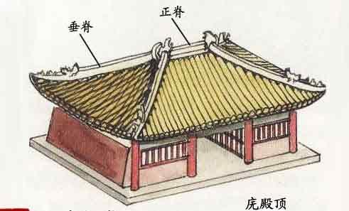 重檐庑殿顶庄重雄伟,是古建筑屋顶的最高等级