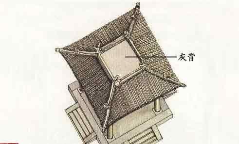 中式设计古建屋顶,共分硬山,悬山,歇山,攒尖,庑殿等五种,根据建筑等级